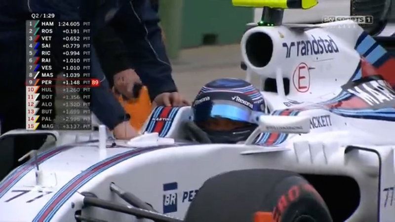 2016 Formula 1 Season - Good, Bad, Ugly of Qualifying